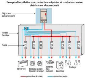 diagnostic immobilier norme électrique